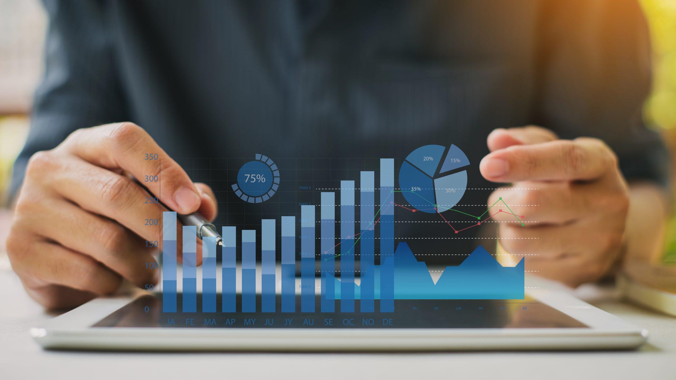 Prezentare grafic evoluție financiară
